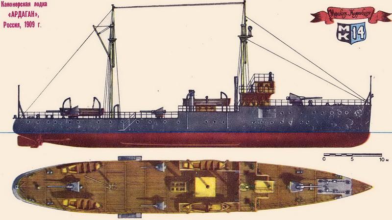 канонерская лодка улисс