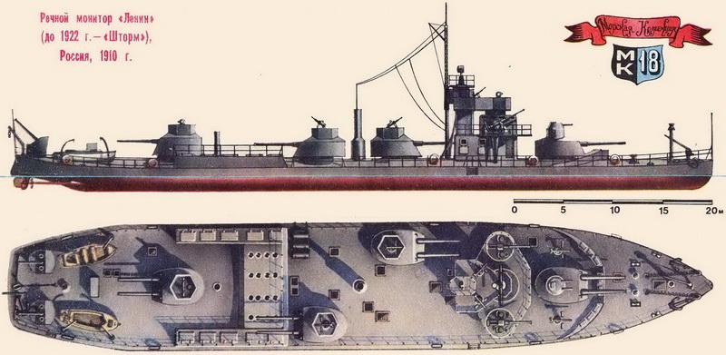 канонерская лодка передовой