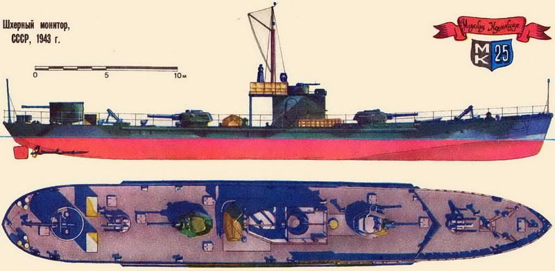 проект морской лодки
