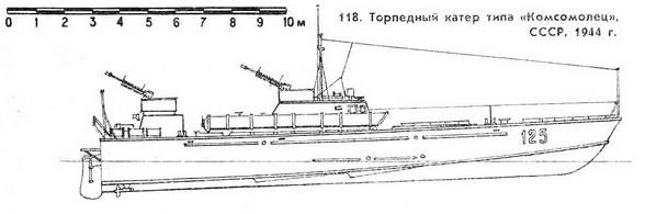 """118. Торпедный катер типа """"Комсомолец"""", СССР, 1944 г."""