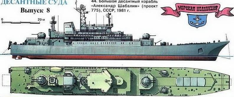 Большой десантный корабль «