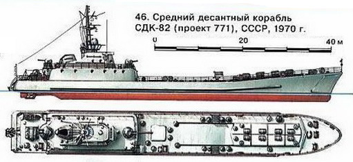Средний десантный корабль