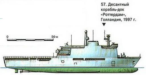 Десантный корабль-док «