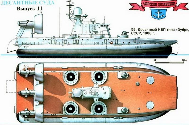 Десантный корабль на воздушной